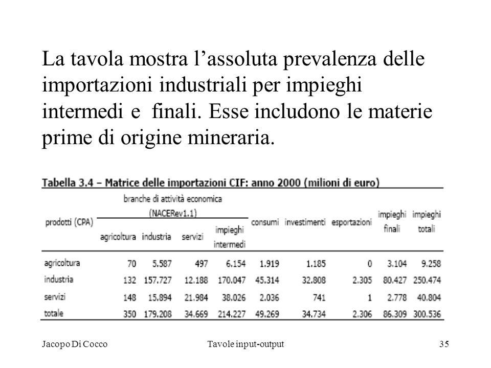 La tavola mostra l'assoluta prevalenza delle importazioni industriali per impieghi intermedi e finali. Esse includono le materie prime di origine mineraria.