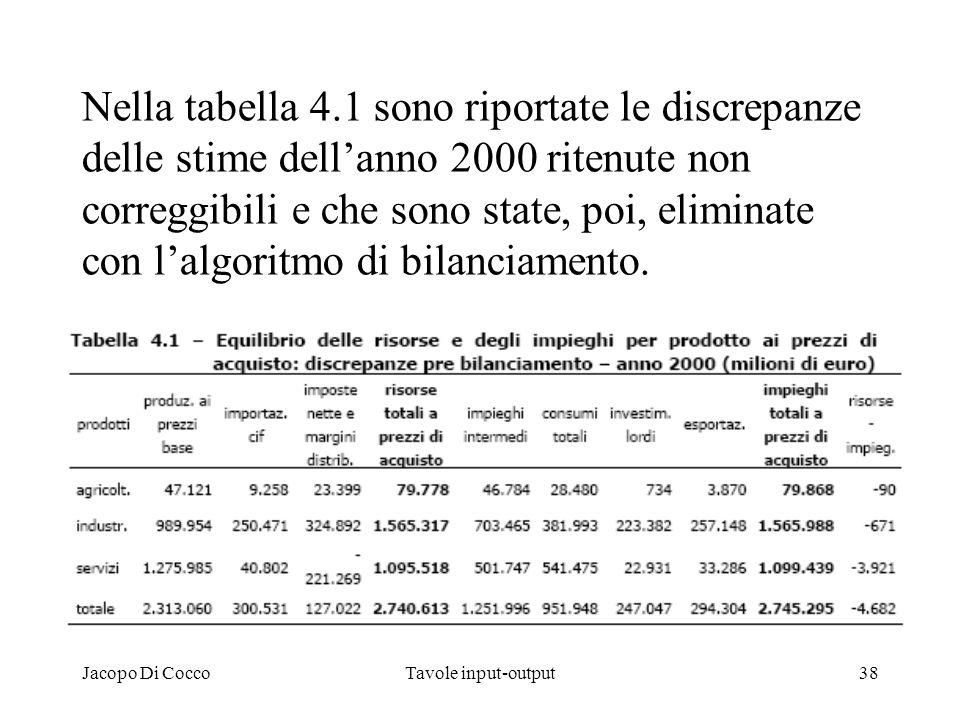 Nella tabella 4.1 sono riportate le discrepanze delle stime dell'anno 2000 ritenute non correggibili e che sono state, poi, eliminate con l'algoritmo di bilanciamento.
