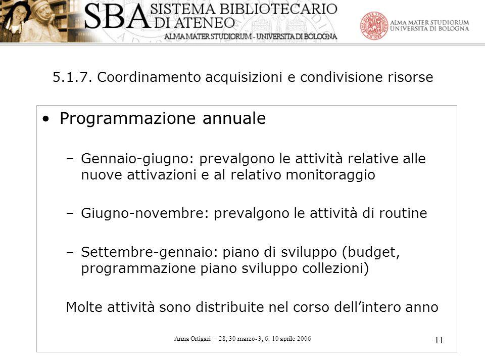 5.1.7. Coordinamento acquisizioni e condivisione risorse