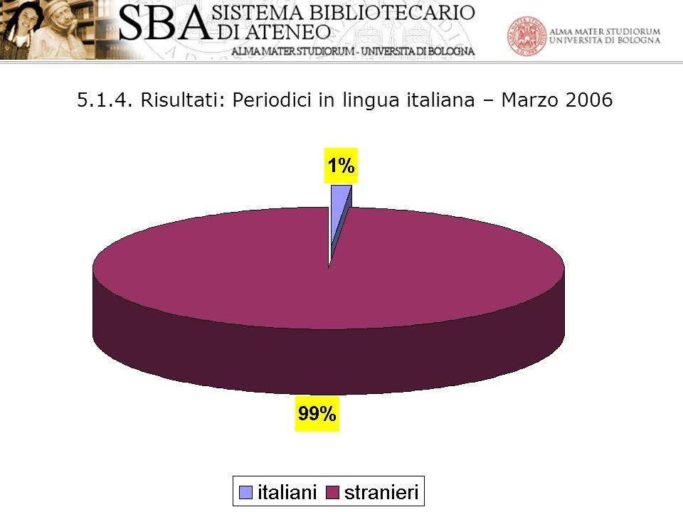 5.1.4. Risultati: Periodici in lingua italiana – Marzo 2006