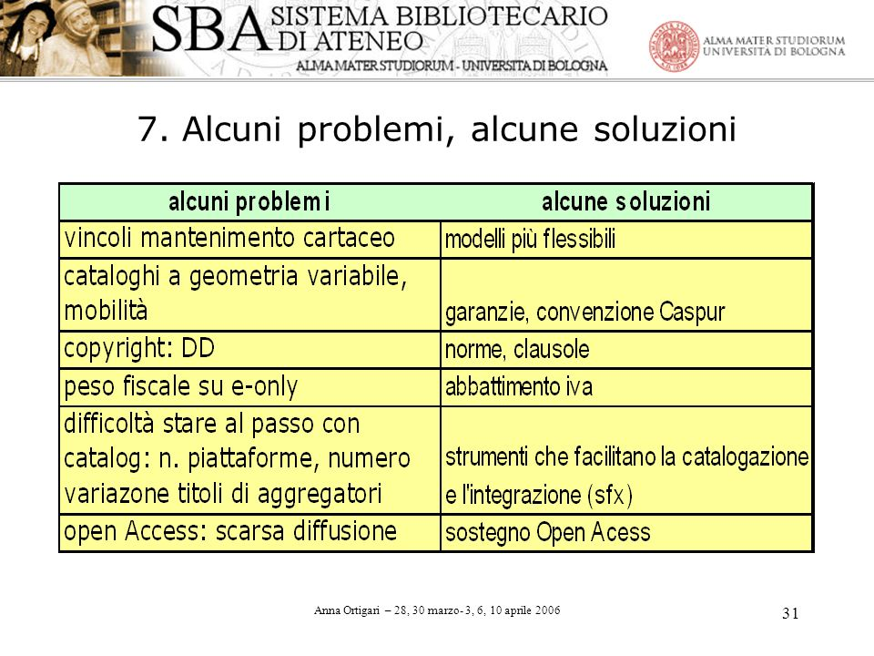 7. Alcuni problemi, alcune soluzioni