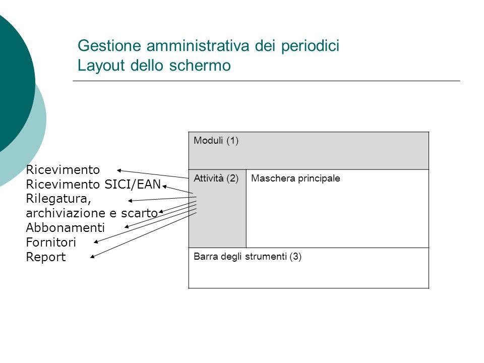 Gestione amministrativa dei periodici Layout dello schermo