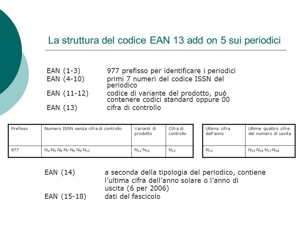 La struttura del codice EAN 13 add on 5 sui periodici