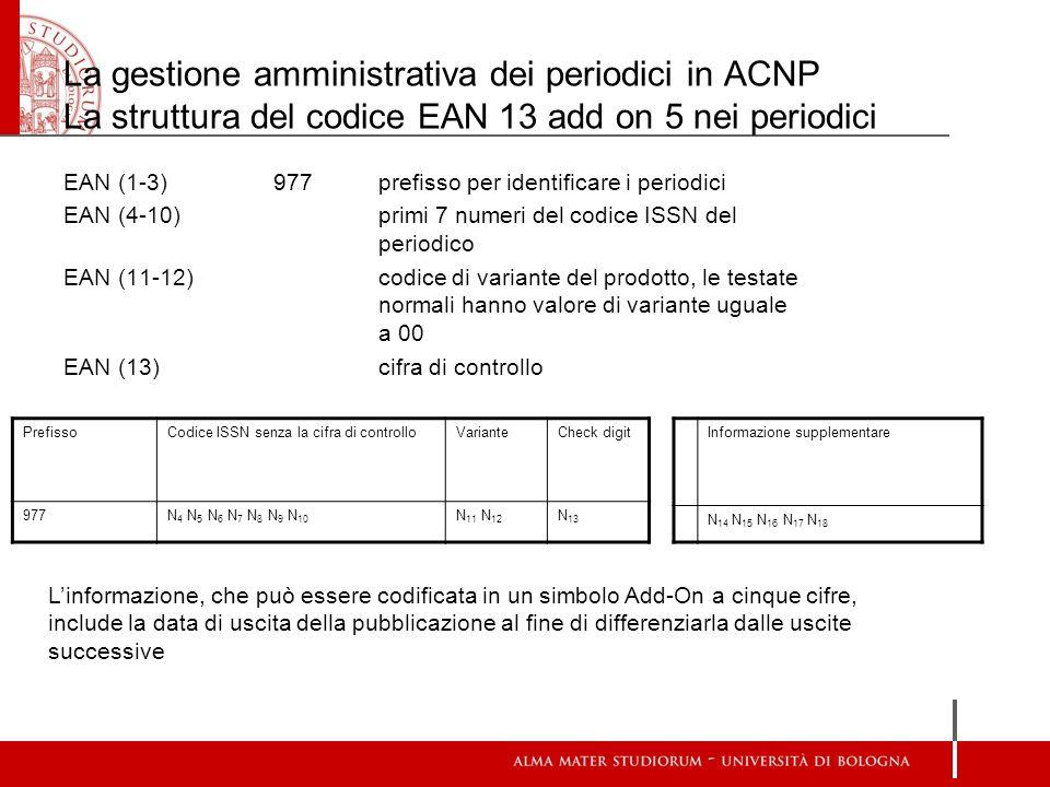 La gestione amministrativa dei periodici in ACNP La struttura del codice EAN 13 add on 5 nei periodici