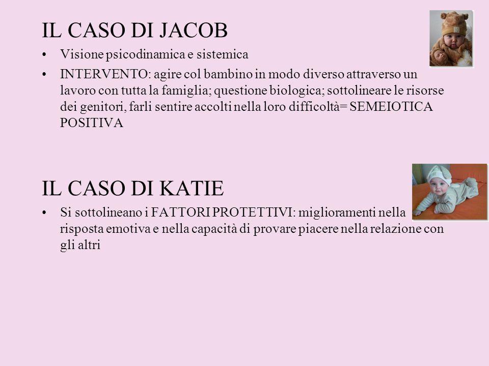 IL CASO DI JACOB IL CASO DI KATIE Visione psicodinamica e sistemica