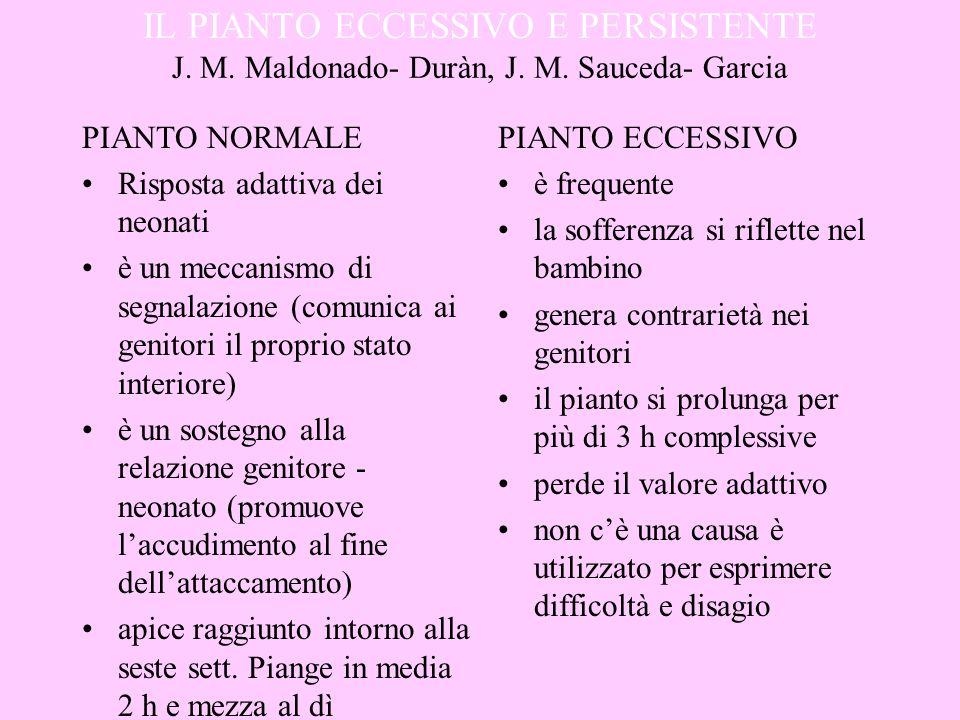 IL PIANTO ECCESSIVO E PERSISTENTE J. M. Maldonado- Duràn, J. M
