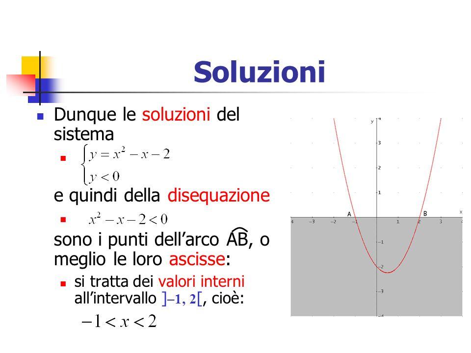 Soluzioni Dunque le soluzioni del sistema e quindi della disequazione