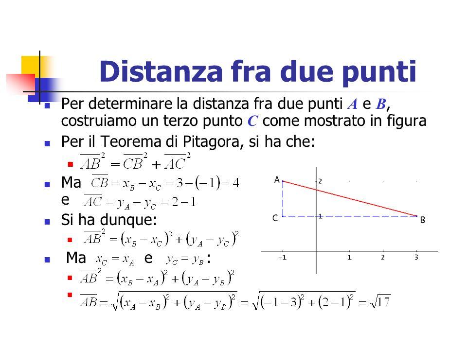 Distanza fra due punti Per determinare la distanza fra due punti A e B, costruiamo un terzo punto C come mostrato in figura.