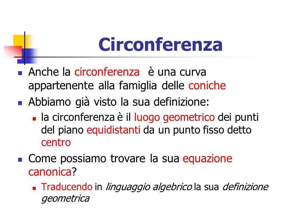 Circonferenza Anche la circonferenza è una curva appartenente alla famiglia delle coniche. Abbiamo già visto la sua definizione: