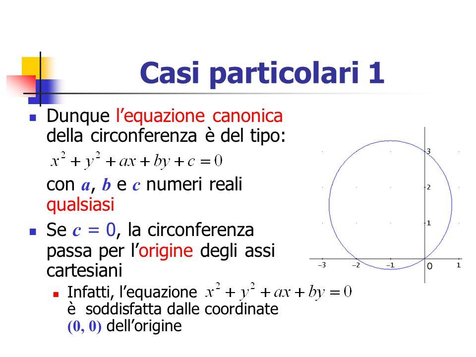 Casi particolari 1 Dunque l'equazione canonica della circonferenza è del tipo: con a, b e c numeri reali qualsiasi.
