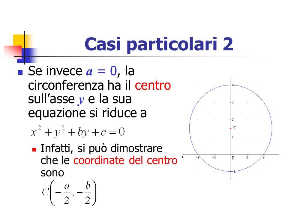Casi particolari 2 Se invece a = 0, la circonferenza ha il centro sull'asse y e la sua equazione si riduce a.