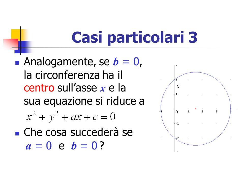 Casi particolari 3 Analogamente, se b = 0, la circonferenza ha il centro sull'asse x e la sua equazione si riduce a.