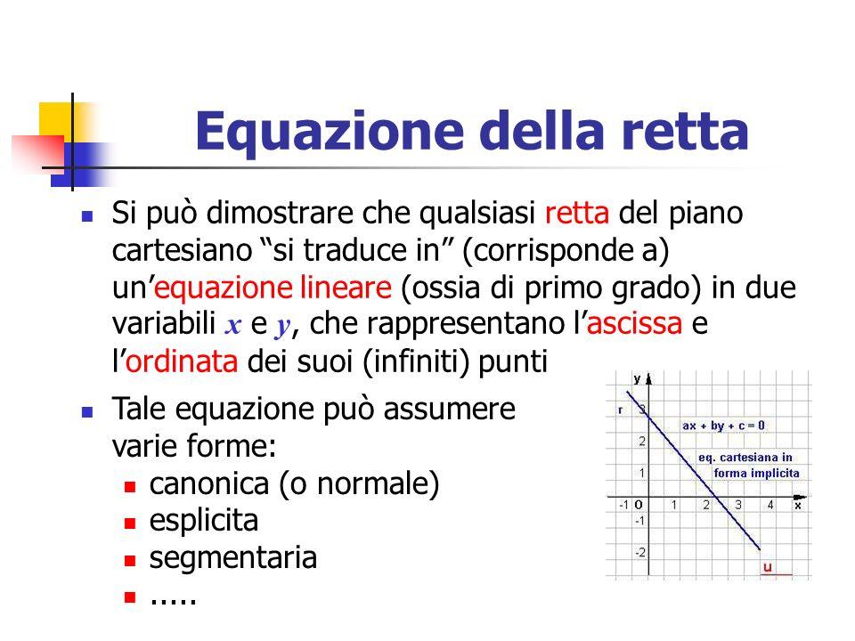 Equazione della retta