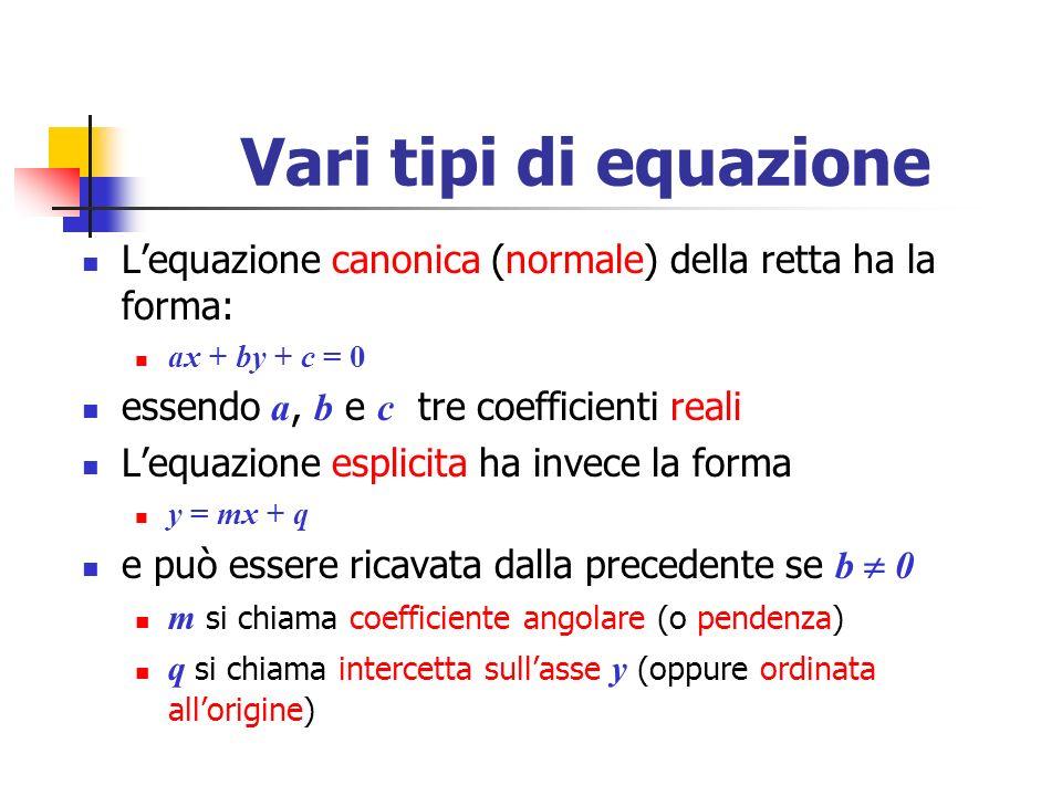 Vari tipi di equazione L'equazione canonica (normale) della retta ha la forma: ax + by + c = 0. essendo a, b e c tre coefficienti reali.