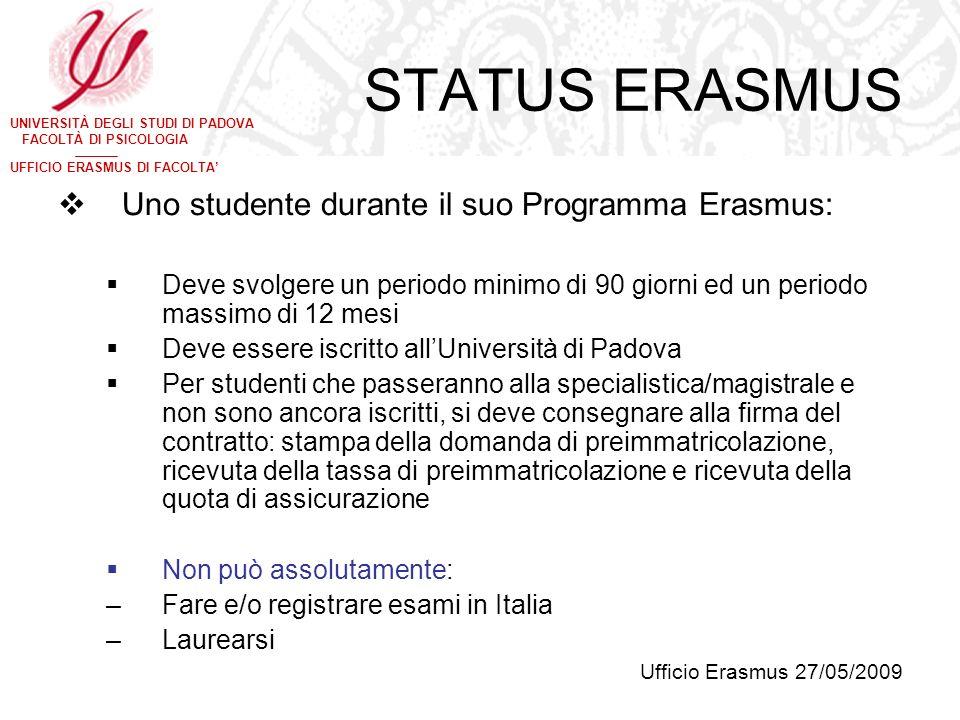 STATUS ERASMUS Uno studente durante il suo Programma Erasmus: