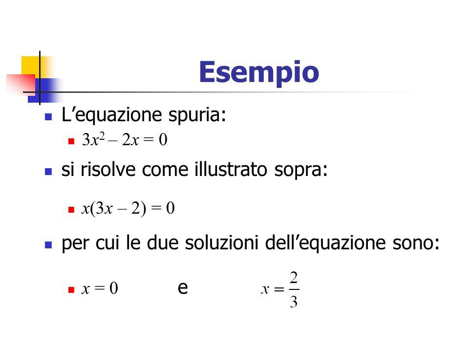 Esempio L'equazione spuria: si risolve come illustrato sopra: