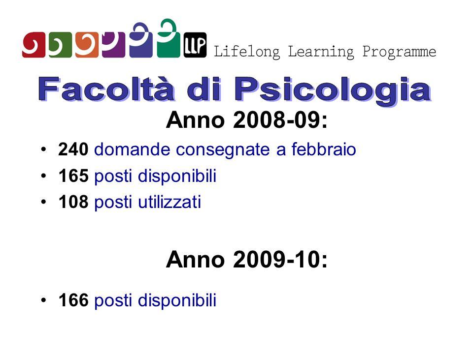 Anno 2008-09: Anno 2009-10: Facoltà di Psicologia