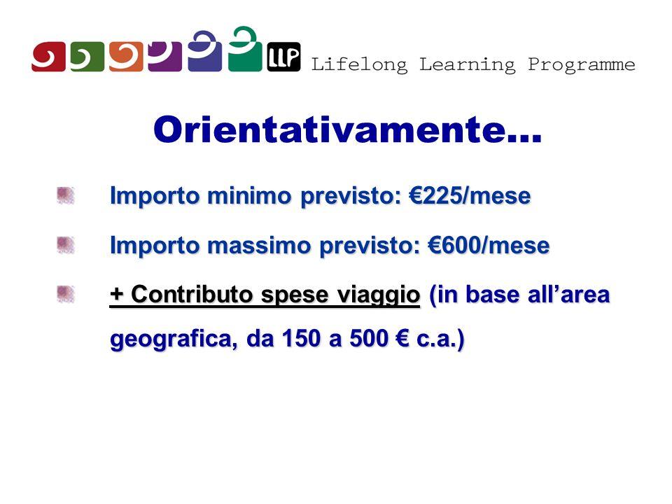 Orientativamente… Importo minimo previsto: €225/mese