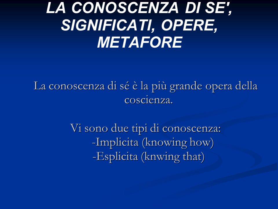 LA CONOSCENZA DI SE , SIGNIFICATI, OPERE, METAFORE