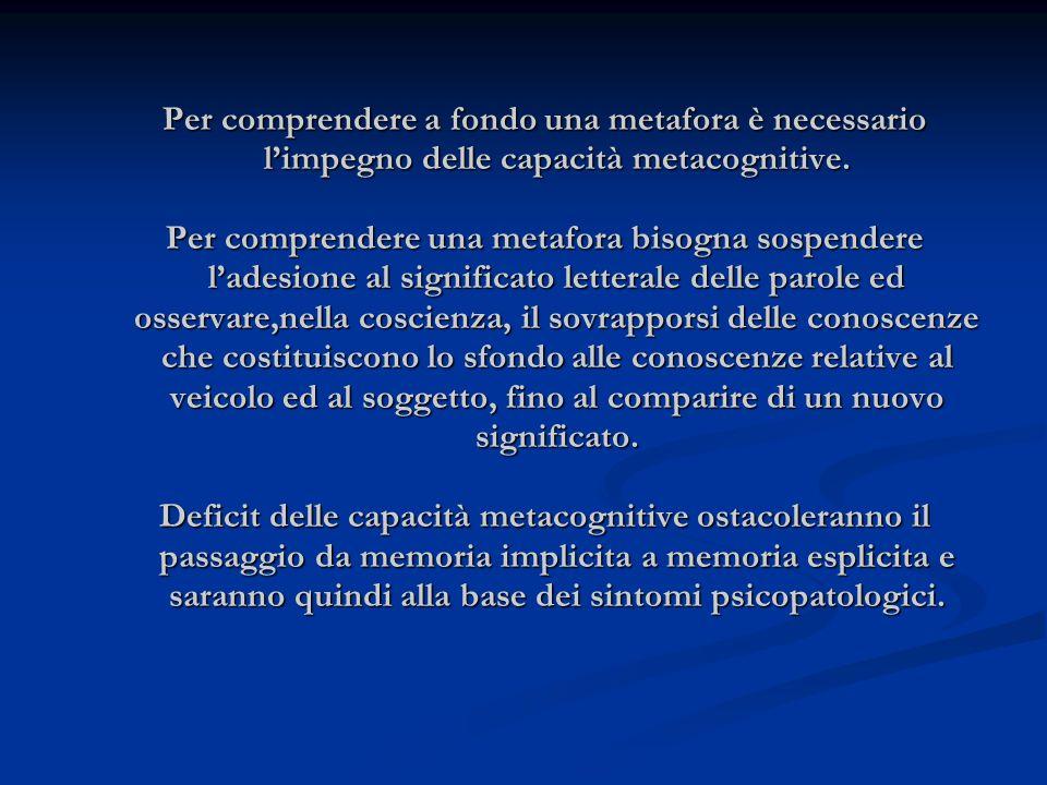 Per comprendere a fondo una metafora è necessario l'impegno delle capacità metacognitive.