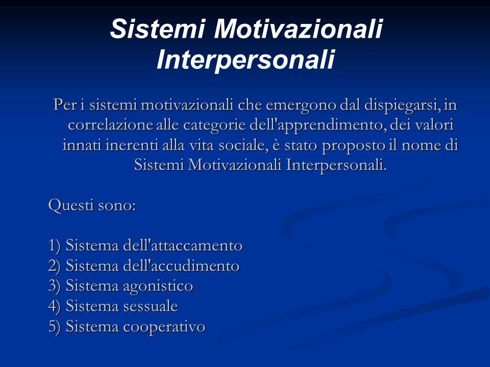 Sistemi Motivazionali Interpersonali