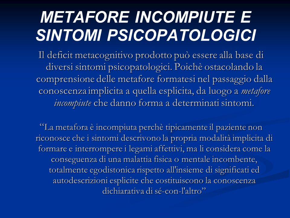 METAFORE INCOMPIUTE E SINTOMI PSICOPATOLOGICI