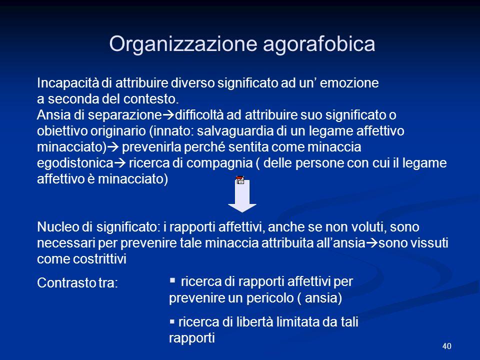 Organizzazione agorafobica