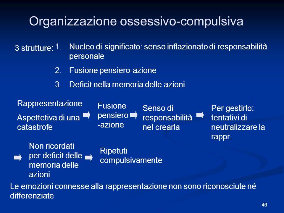Organizzazione ossessivo-compulsiva