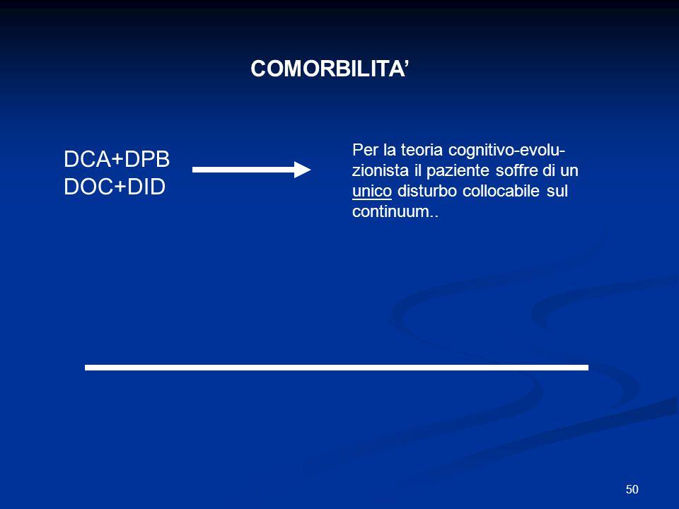 COMORBILITA' DCA+DPB DOC+DID Per la teoria cognitivo-evolu-