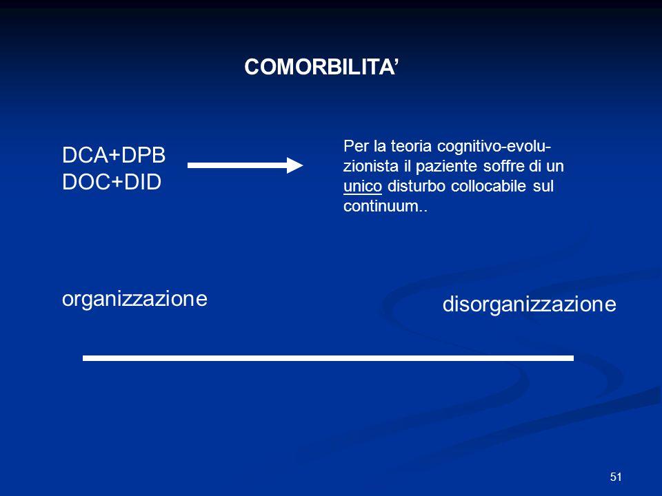 COMORBILITA' DCA+DPB DOC+DID organizzazione disorganizzazione