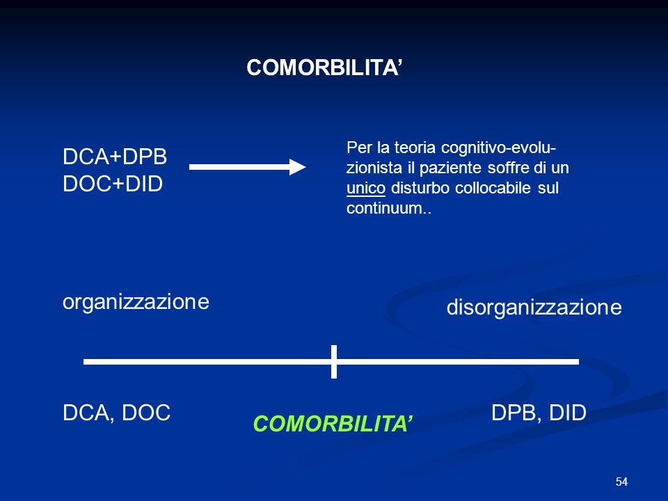 COMORBILITA' DCA+DPB DOC+DID organizzazione disorganizzazione DCA, DOC