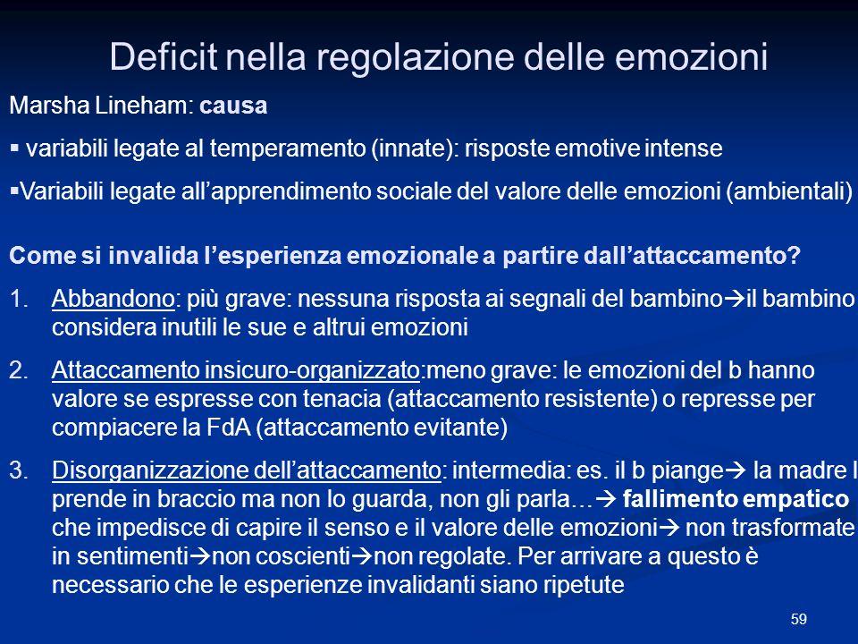Deficit nella regolazione delle emozioni