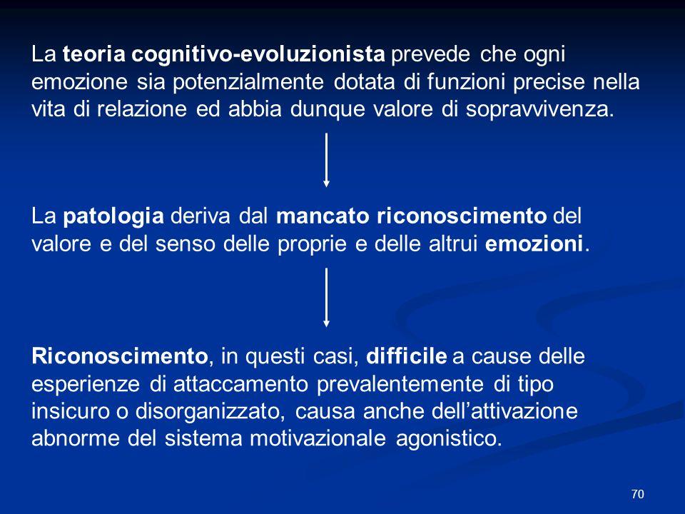 La teoria cognitivo-evoluzionista prevede che ogni emozione sia potenzialmente dotata di funzioni precise nella vita di relazione ed abbia dunque valore di sopravvivenza.