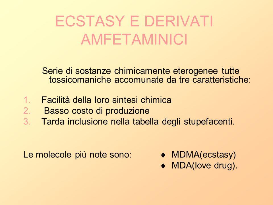 ECSTASY E DERIVATI AMFETAMINICI