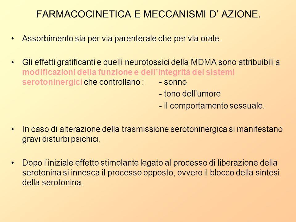 FARMACOCINETICA E MECCANISMI D' AZIONE.