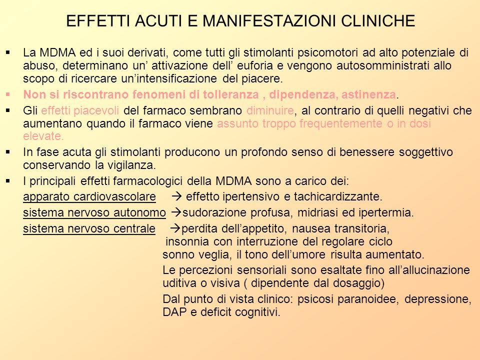 EFFETTI ACUTI E MANIFESTAZIONI CLINICHE