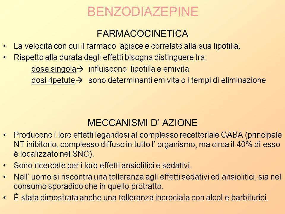 BENZODIAZEPINE FARMACOCINETICA MECCANISMI D' AZIONE