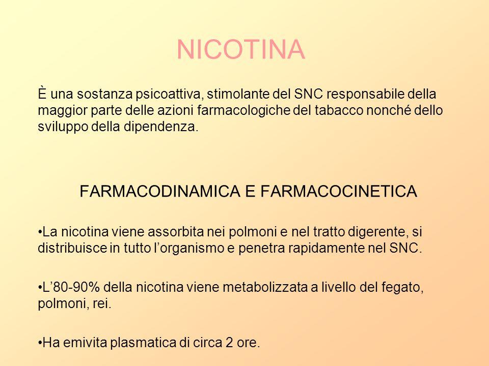FARMACODINAMICA E FARMACOCINETICA