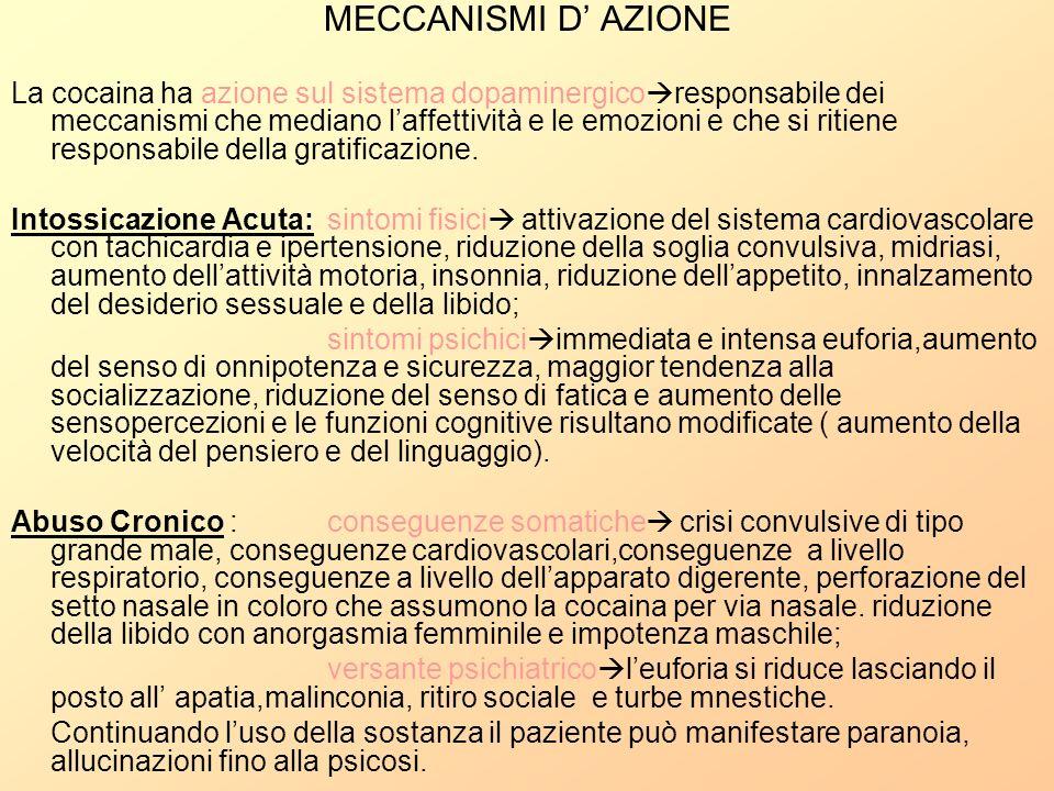 MECCANISMI D' AZIONE