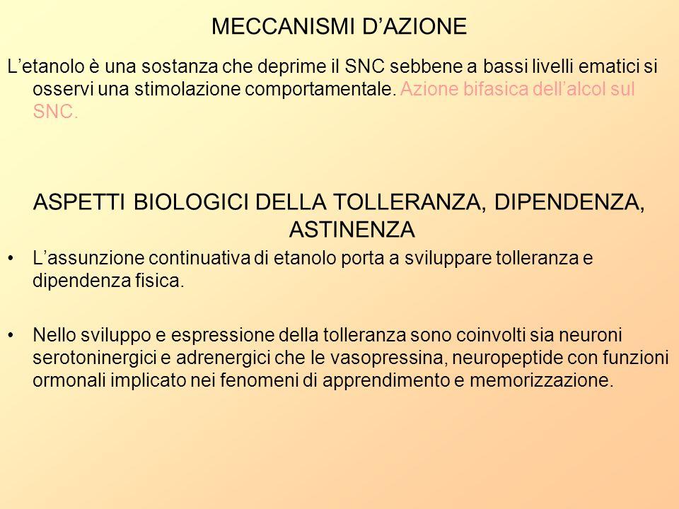 ASPETTI BIOLOGICI DELLA TOLLERANZA, DIPENDENZA, ASTINENZA
