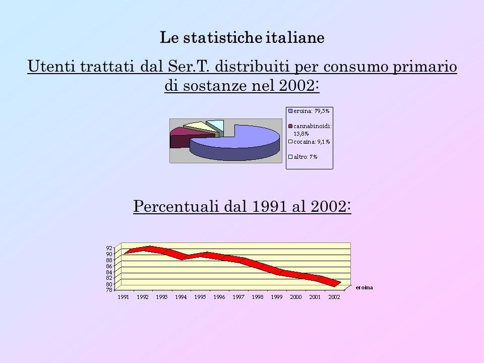 Le statistiche italiane