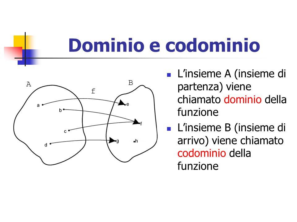 Dominio e codominioL'insieme A (insieme di partenza) viene chiamato dominio della funzione.