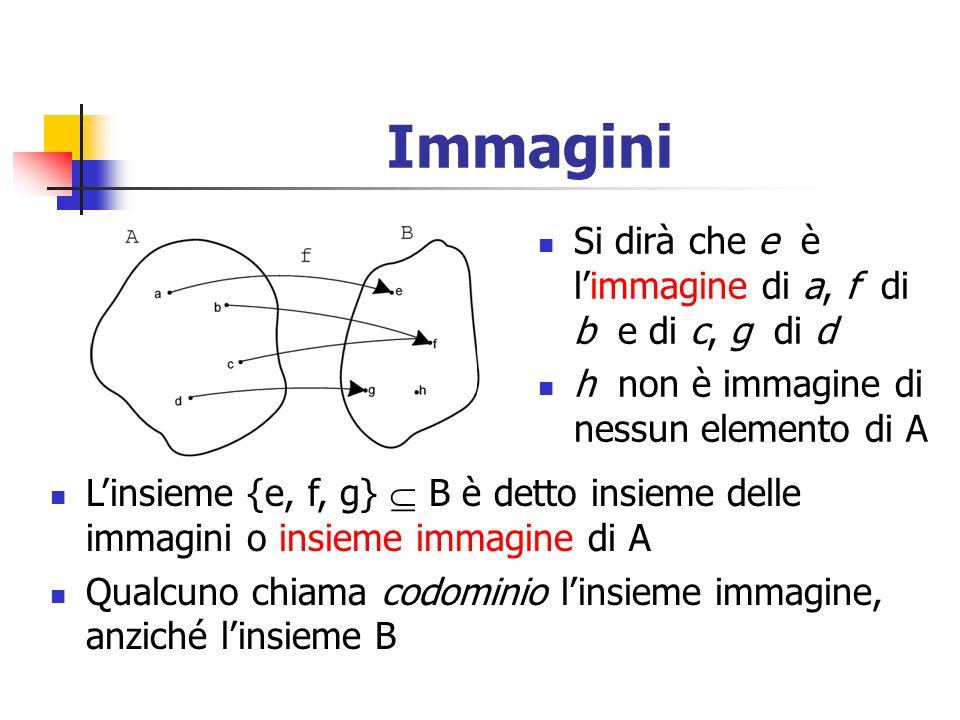 Immagini Si dirà che e è l'immagine di a, f di b e di c, g di d