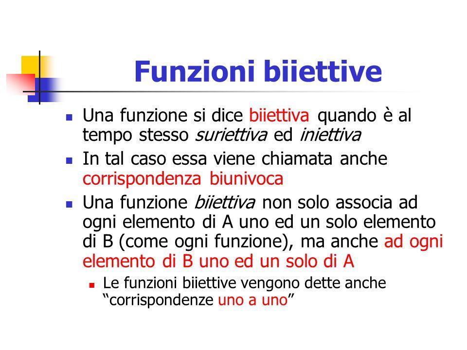 Funzioni biiettiveUna funzione si dice biiettiva quando è al tempo stesso suriettiva ed iniettiva.