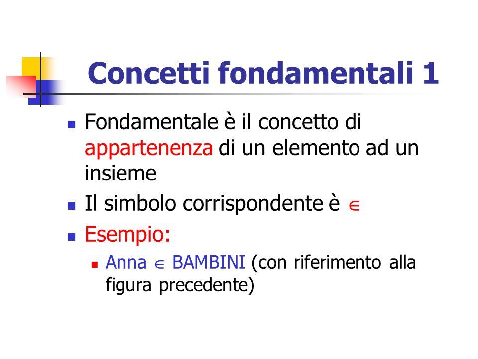 Concetti fondamentali 1