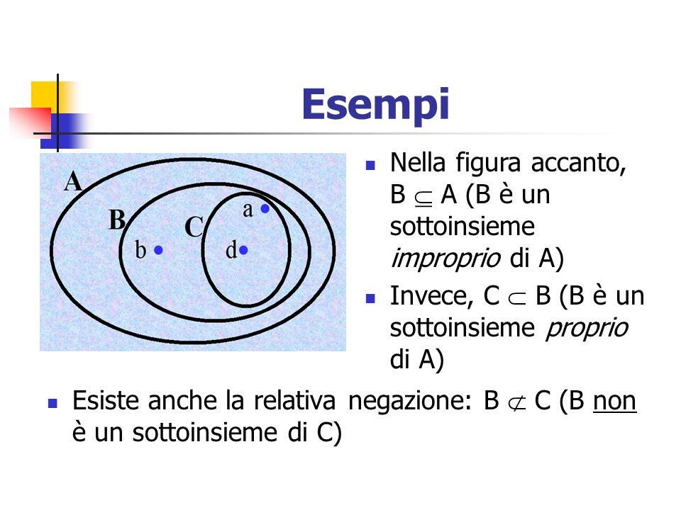 EsempiNella figura accanto, B  A (B è un sottoinsieme improprio di A) Invece, C  B (B è un sottoinsieme proprio di A)