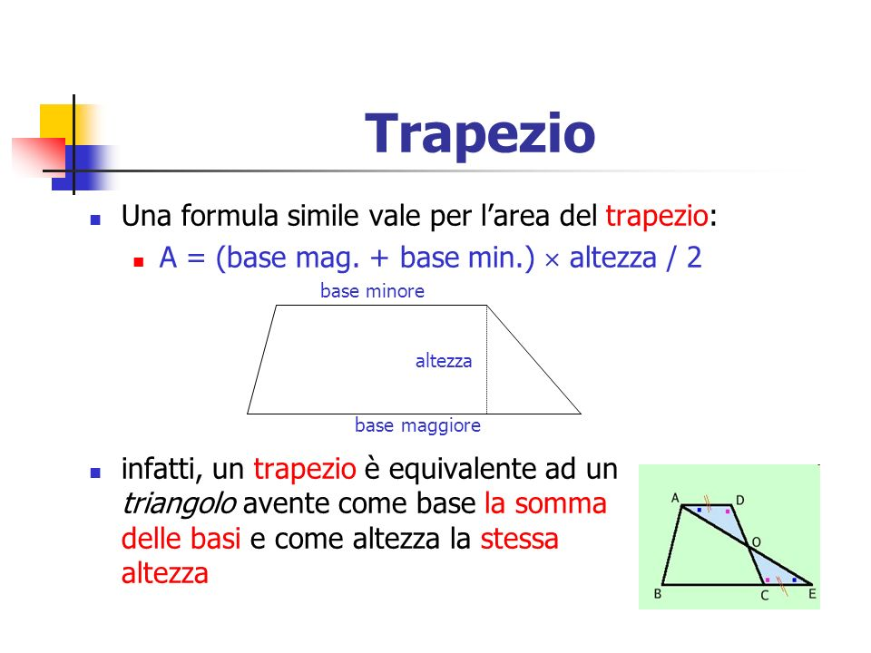 Trapezio Una formula simile vale per l'area del trapezio: