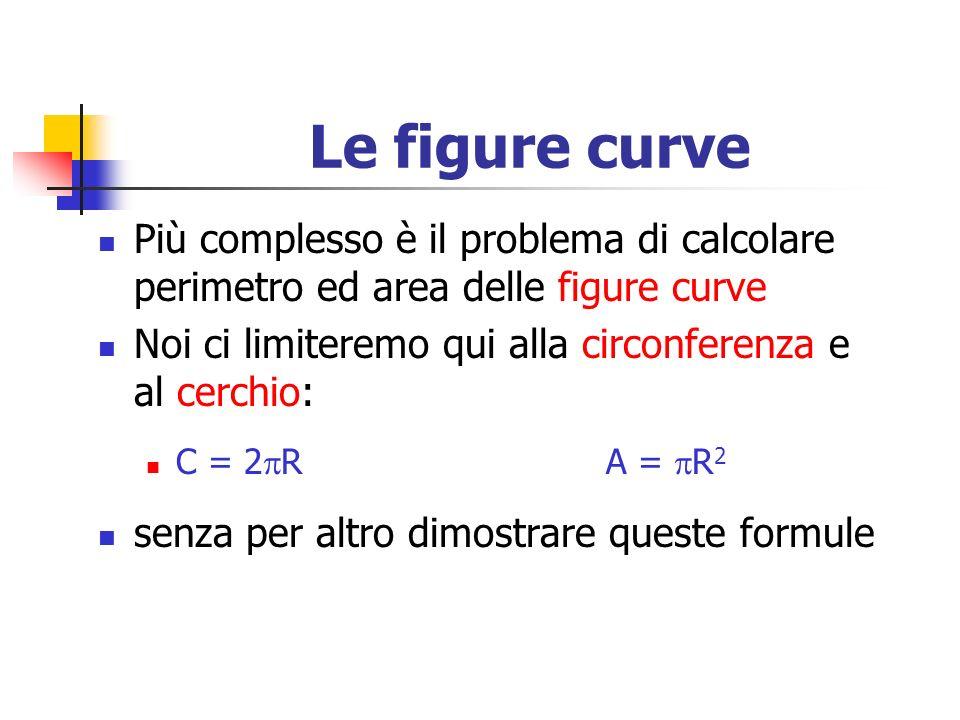 Le figure curve Più complesso è il problema di calcolare perimetro ed area delle figure curve.