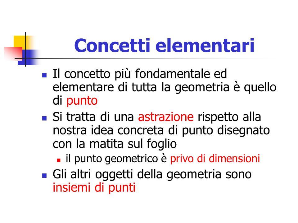 Concetti elementari Il concetto più fondamentale ed elementare di tutta la geometria è quello di punto.