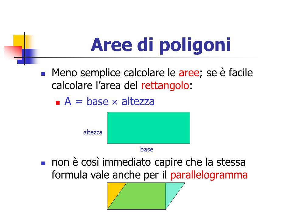 Aree di poligoni A = base  altezza